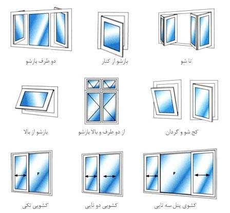 تولید در و پنجره های UPVC